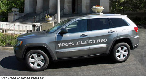 Jeep Grand Cherokee EV by AMP