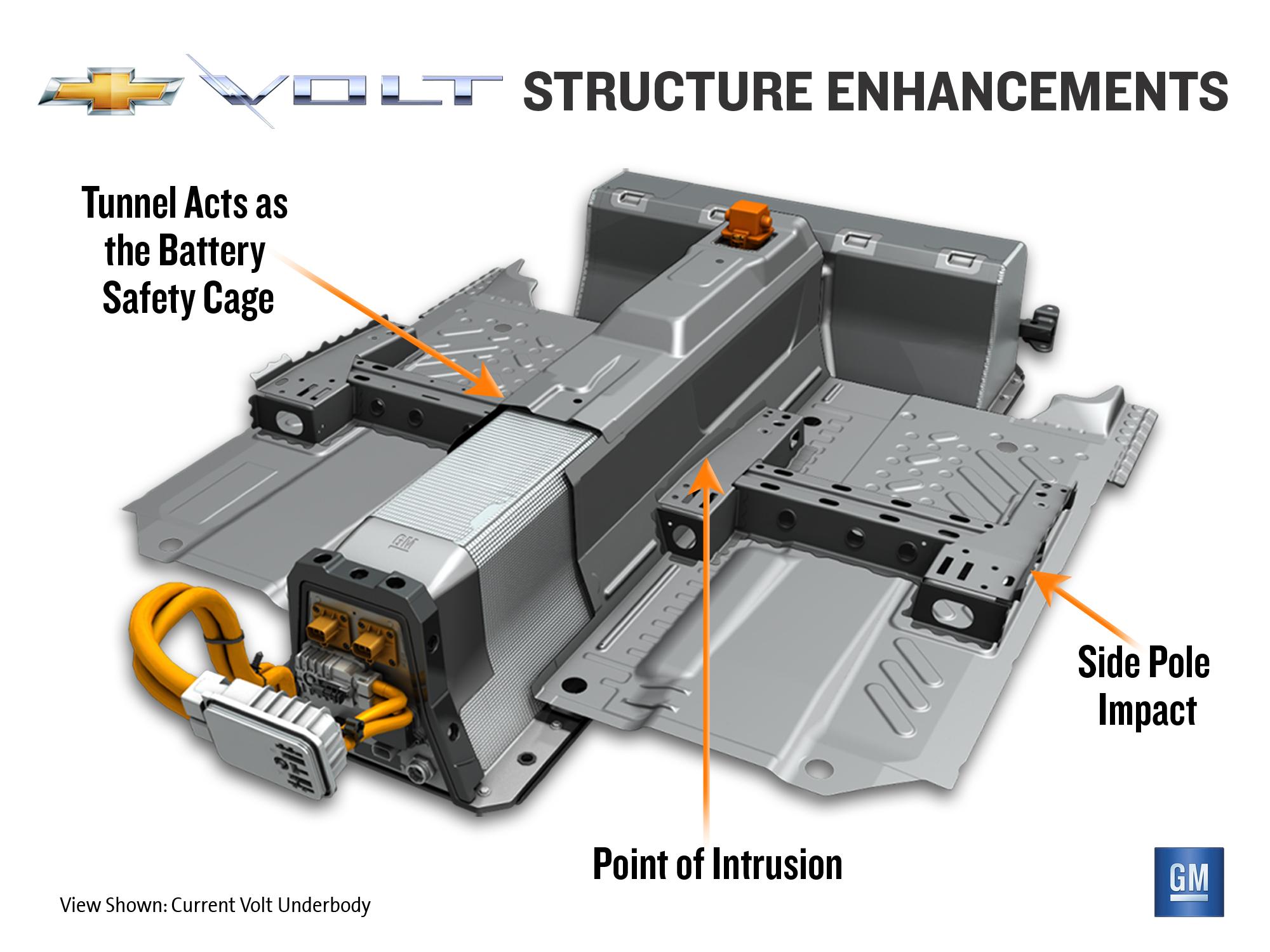 Mejoras estructurales del Chevrolet Volt.